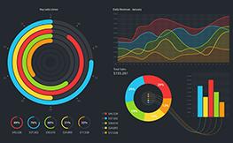 understanding the top 3 types of digital dashboards
